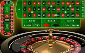 Cara Bermain Roulette Online Agar Memperoleh Kemenangan